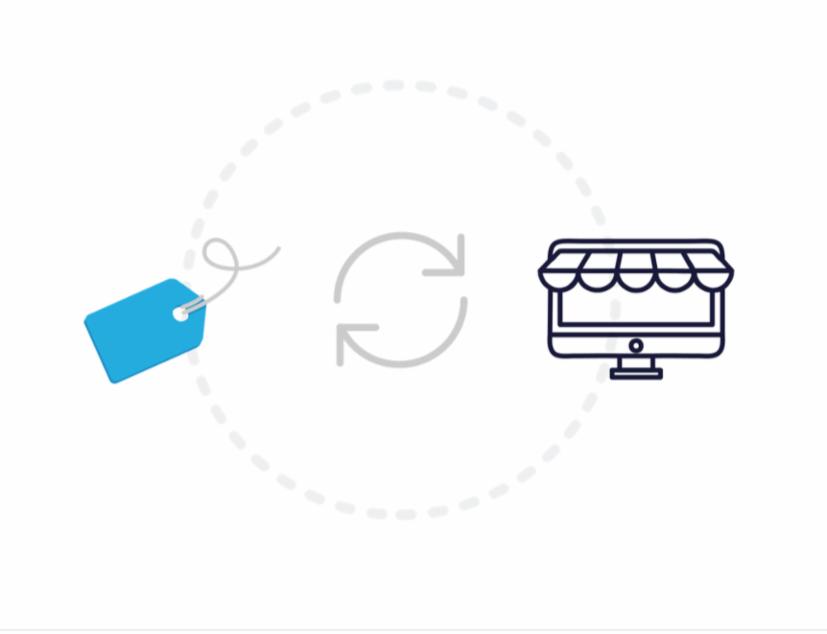 Online Marketplaces